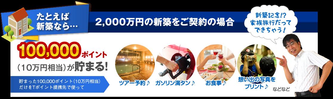 たとえば新築なら…2,000万円の新築をご契約の場合 100,000ポイント(10万円相当)が貯まる!